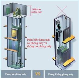 Phân biệt thang máy không phòng máy và có phòng máy